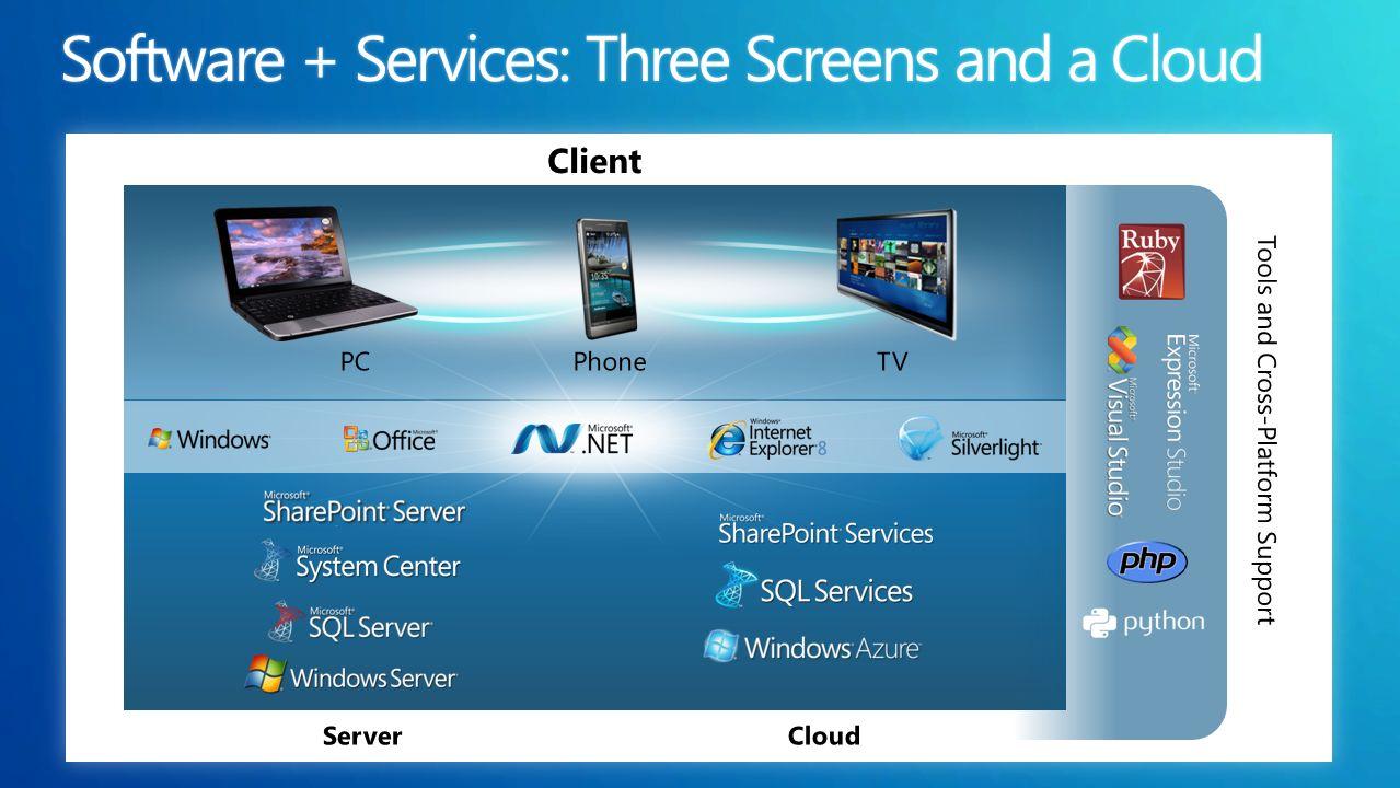 Privé Public Hybride Machine virtuelle sur (à venir) Software as a Service (SaaS) Platform as a Service (PaaS) Infrastructure as a Service (IaaS)