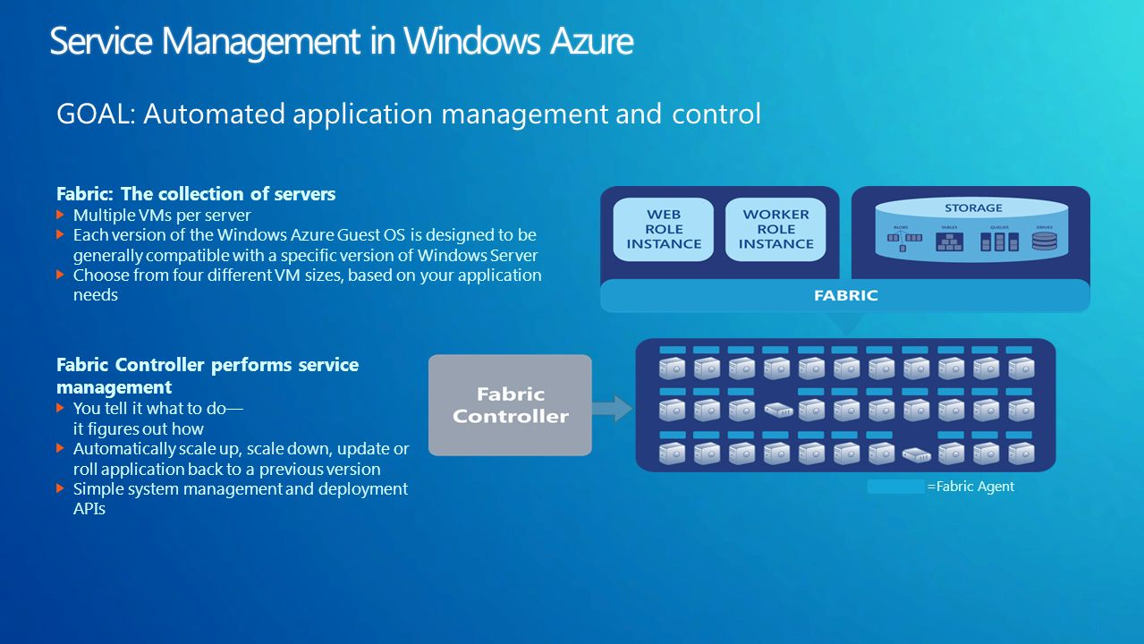 Fabric: The collection of servers Multiple VMs per server Each version of the Windows Azure Guest OS is designed to be generally compatible with a specific version of Windows Server Choose from four different VM sizes, based on your application needs Fabric Controller performs service management You tell it what to do it figures out how Automatically scale up, scale down, update or roll application back to a previous version Simple system management and deployment APIs GOAL: Automated application management and control =Fabric Agent