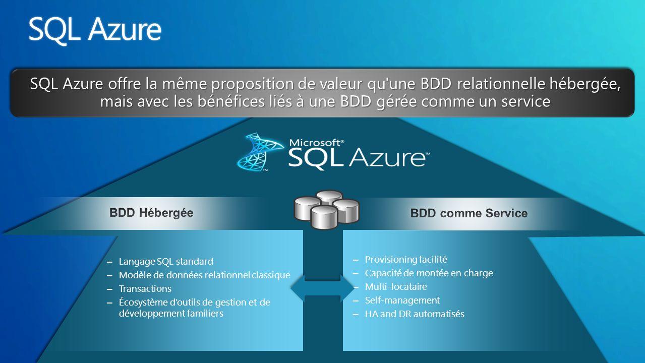 – Langage SQL standard – Modèle de données relationnel classique – Transactions – Écosystème doutils de gestion et de développement familiers – Provisioning facilité – Capacité de montée en charge – Multi-locataire – Self-management – HA and DR automatisés SQL Azure offre la même proposition de valeur qu une BDD relationnelle hébergée, mais avec les bénéfices liés à une BDD gérée comme un service