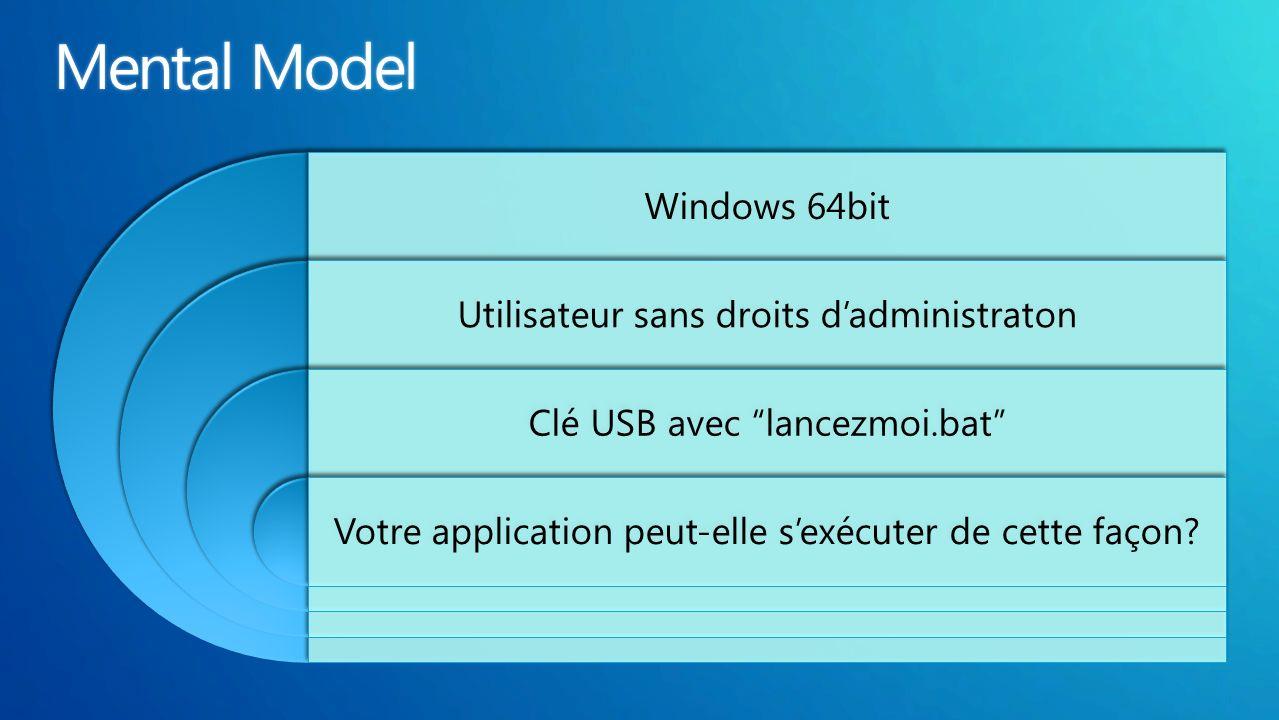 Windows 64bit Utilisateur sans droits dadministraton Clé USB avec lancezmoi.bat Votre application peut-elle sexécuter de cette façon?