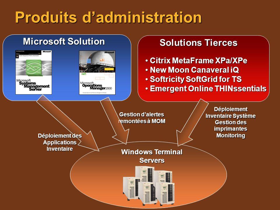 Produits dadministration Windows Terminal Servers Microsoft Solution Gestion dalertes remontées à MOM Déploiement des Applications Inventaire Solution