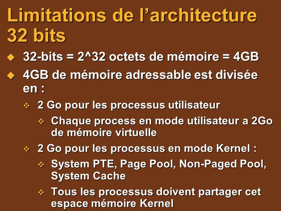 Limitations de larchitecture 32 bits 32-bits = 2^32 octets de mémoire = 4GB 32-bits = 2^32 octets de mémoire = 4GB 4GB de mémoire adressable est divis