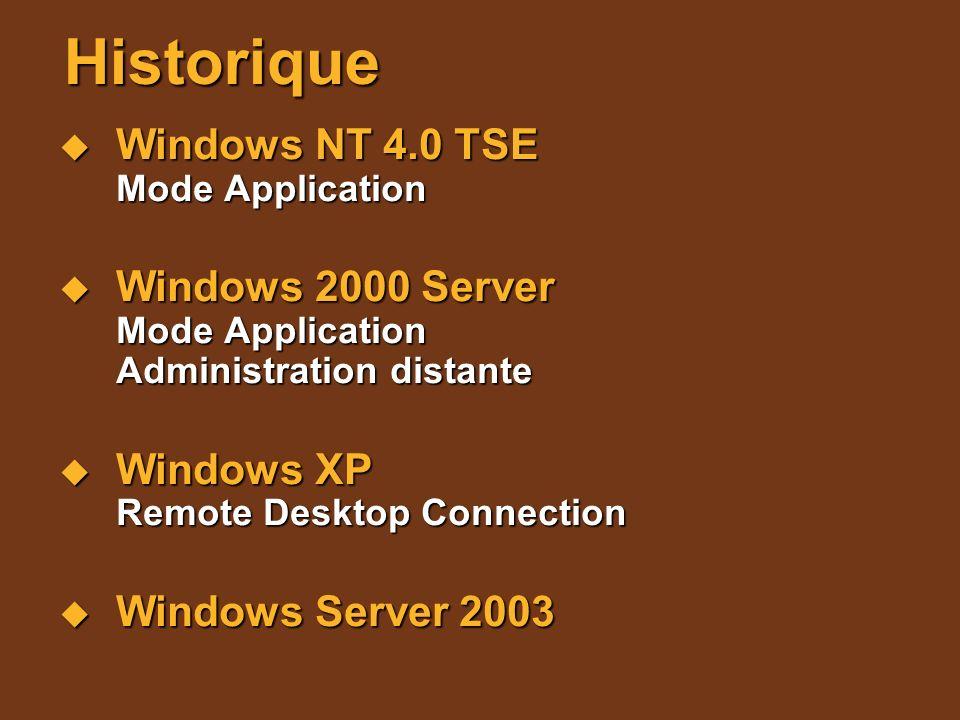 Historique Windows NT 4.0 TSE Mode Application Windows NT 4.0 TSE Mode Application Windows 2000 Server Mode Application Administration distante Window