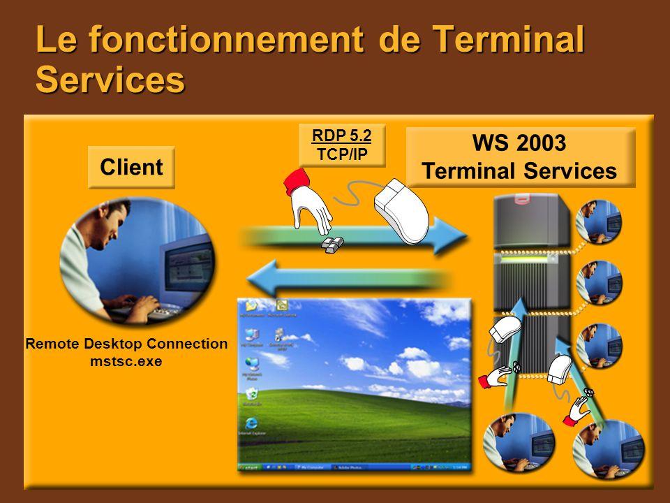 Le fonctionnement de Terminal Services RDP 5.2 TCP/IP Client Serveur Windows XP Remote Desktop WS 2003 Terminal Services Remote Desktop Connection mst