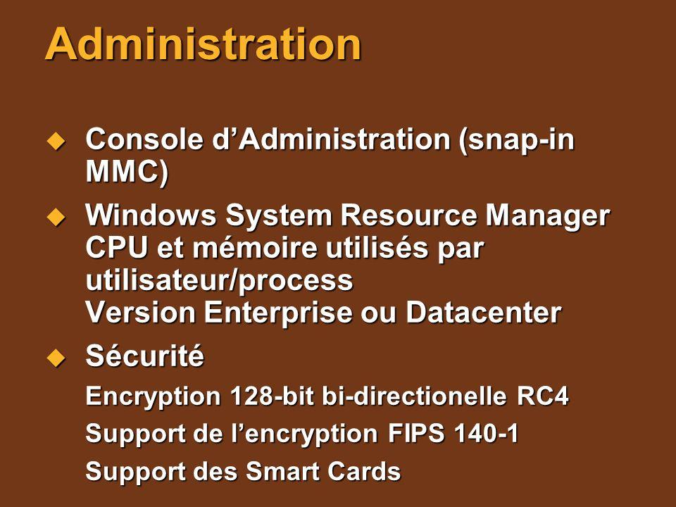 Administration Console dAdministration (snap-in MMC) Console dAdministration (snap-in MMC) Windows System Resource Manager CPU et mémoire utilisés par