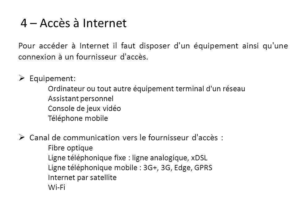4 – Accès à Internet Pour accéder à Internet il faut disposer d'un équipement ainsi qu'une connexion à un fournisseur d'accès. Equipement: Ordinateur