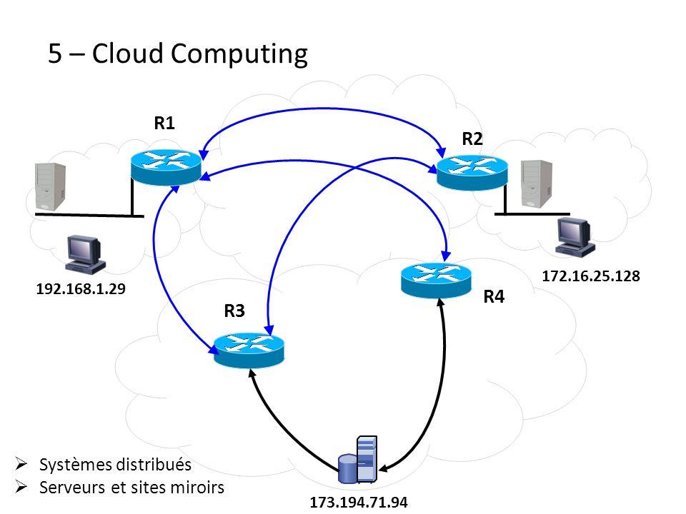 5 – Cloud Computing R1 R4 R3 R2 172.16.25.128 173.194.71.94 192.168.1.29 Systèmes distribués Serveurs et sites miroirs