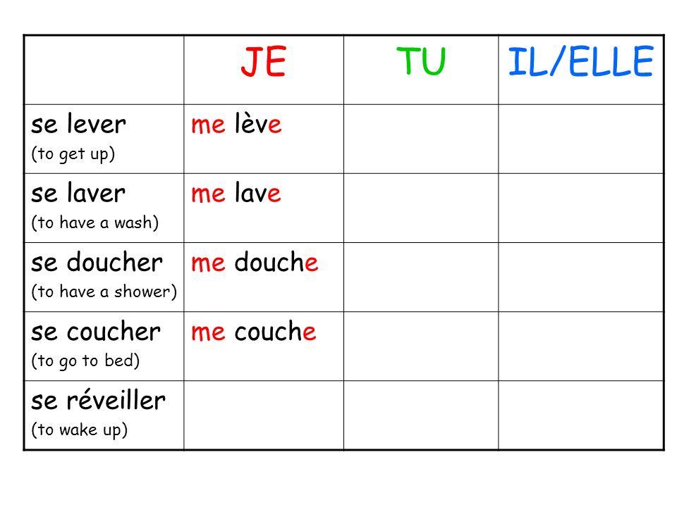 JETUIL/ELLE se lever (to get up) me lève se laver (to have a wash) me lave se doucher (to have a shower) me douche se coucher (to go to bed) me couche