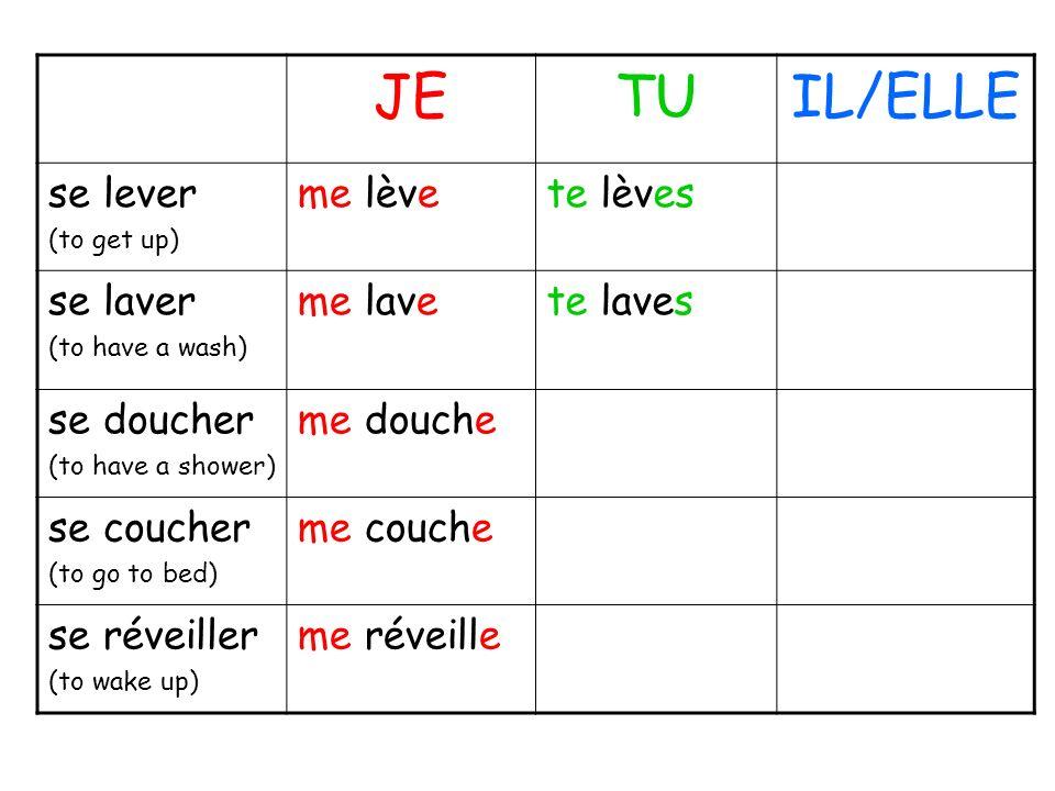 JETUIL/ELLE se lever (to get up) me lèvete lèves se laver (to have a wash) me lavete laves se doucher (to have a shower) me douche se coucher (to go t