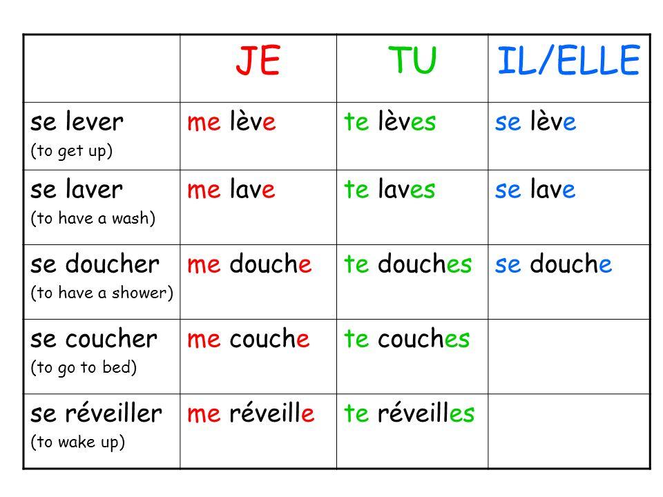JETUIL/ELLE se lever (to get up) me lèvete lèvesse lève se laver (to have a wash) me lavete lavesse lave se doucher (to have a shower) me douchete dou