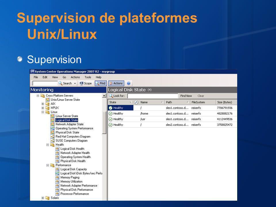 Supervision de plateformes Unix/Linux Supervision