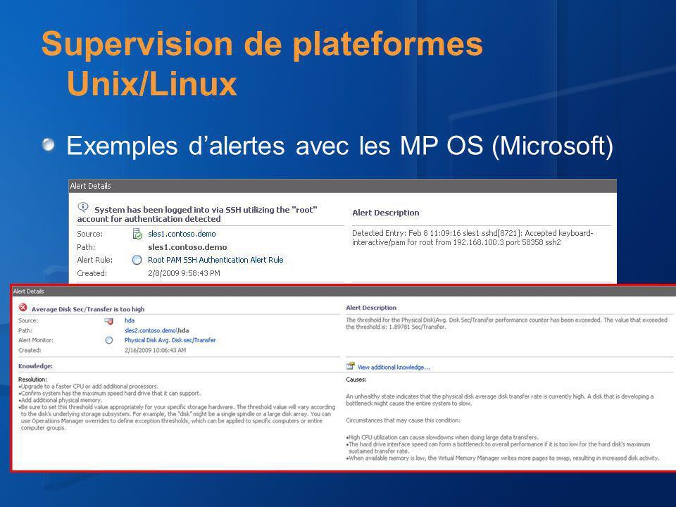 Supervision de plateformes Unix/Linux Exemples dalertes avec les MP OS (Microsoft)