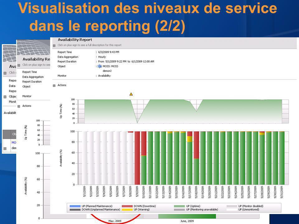 Visualisation des niveaux de service dans le reporting (2/2)