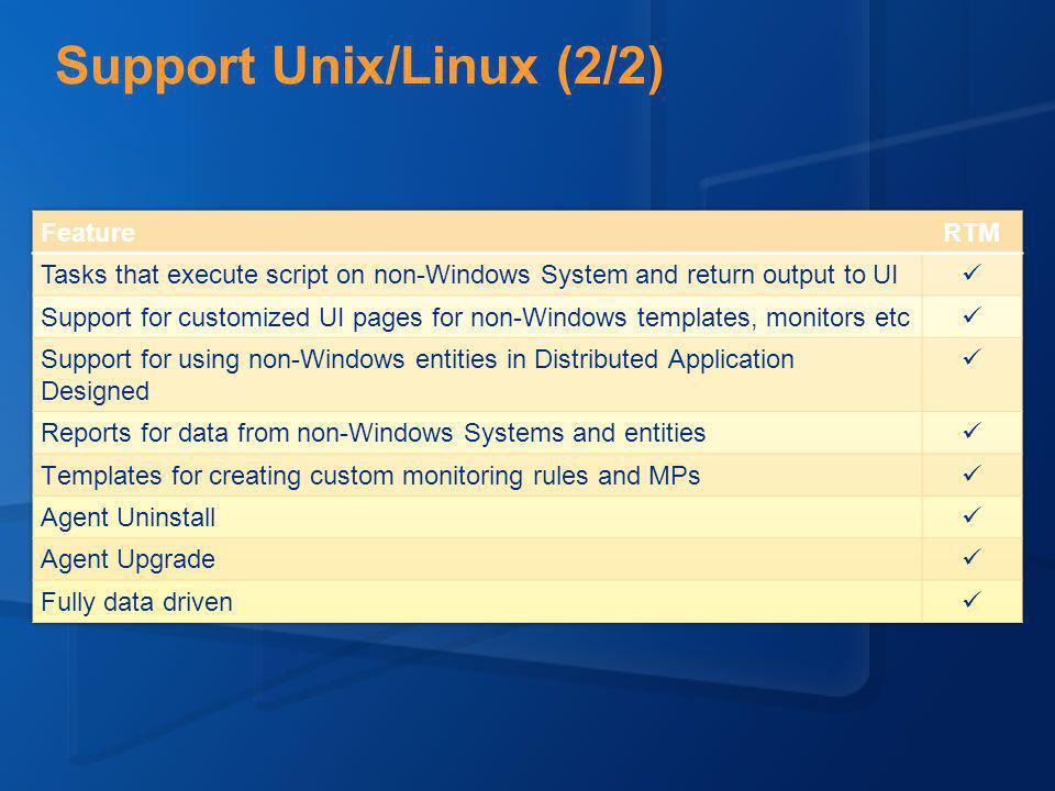 Supervision de plateformes Unix/Linux Plateformes supportées par SCOM PlateformeSCOM 2007 SP1 SCOM 2007 R2 Windows 2000 Server Windows Server 2003 Windows Server 2008 Windows 2000 / XP / Vista Linux/SUSE Enterprise 9 (x86) & 10 SP1 (x86/x64) Linux/Redhat Enterprise 4 & 5 (x86/x64) AIX 5.3 & 6.1 (POWER) HP-UX 11iv2 & 11iv3 (PA-RISC/IA64) Solaris 8 & 9 (SPARC) Solaris 10 (x86/SPARC)