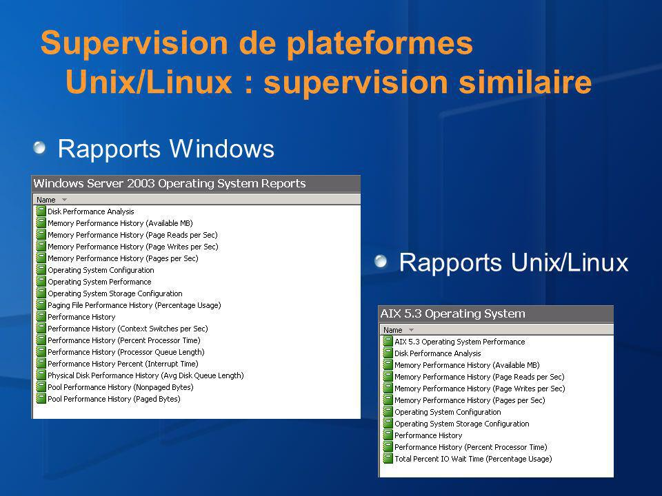 The discovery wizard makes it easy for me to only discover Windows computers The Enhanced Discovery Wizard now includes discovery and support for a plethora of Unix and Linux distributions The Administrators space provides a single place to manage all my Windows computers but a hard time managing the credentials to monitor my computers securely The updated Administrators space includes a Unix Agents View that to manage them like Windows agents and easily associate the right credentials to the right monitored objects through an Enhanced Run As Account and Distribution Wizard It was time consuming to search the MP catalog for new MPs, download, unpack, and Import the right MPs With the Enhanced MP Import Wizard you can search, resolve dependencies, directly download, and import MPs from the Catalog