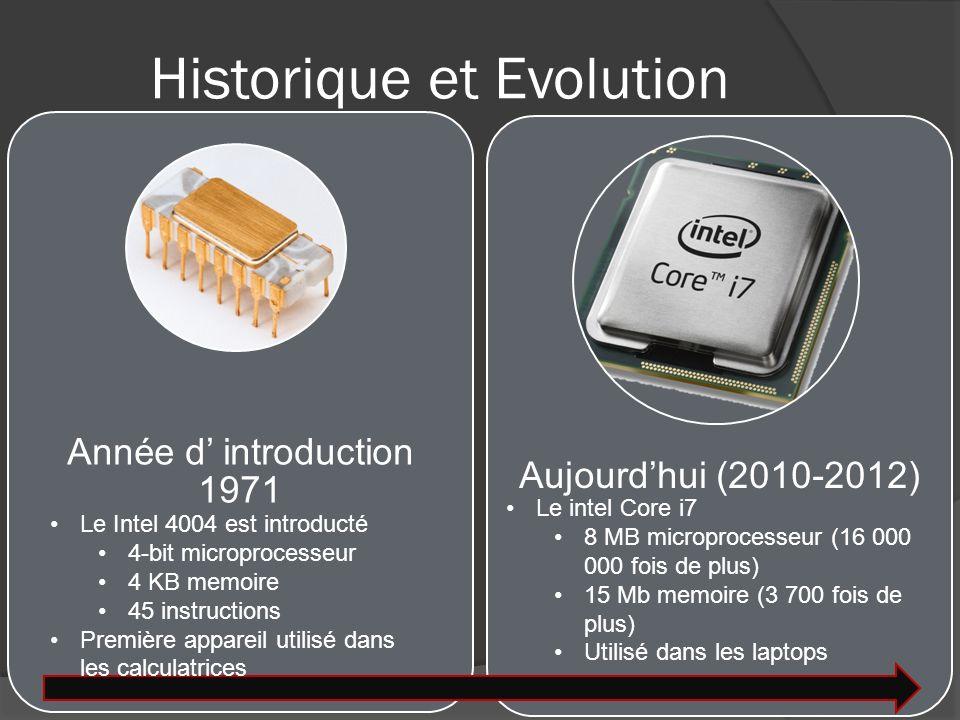 Historique et Evolution Année d introduction 1971 Aujourdhui (2010-2012) Le Intel 4004 est introducté 4-bit microprocesseur 4 KB memoire 45 instructio