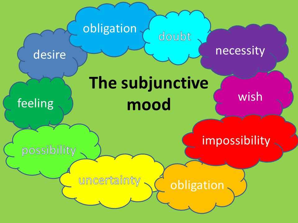 The subjunctive mood desire wish obligation feeling obligation impossibility necessity