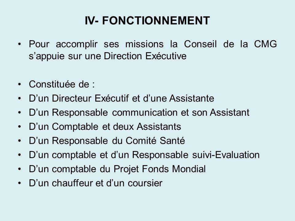 IV- FONCTIONNEMENT Pour accomplir ses missions la Conseil de la CMG sappuie sur une Direction Exécutive Constituée de : Dun Directeur Exécutif et dune