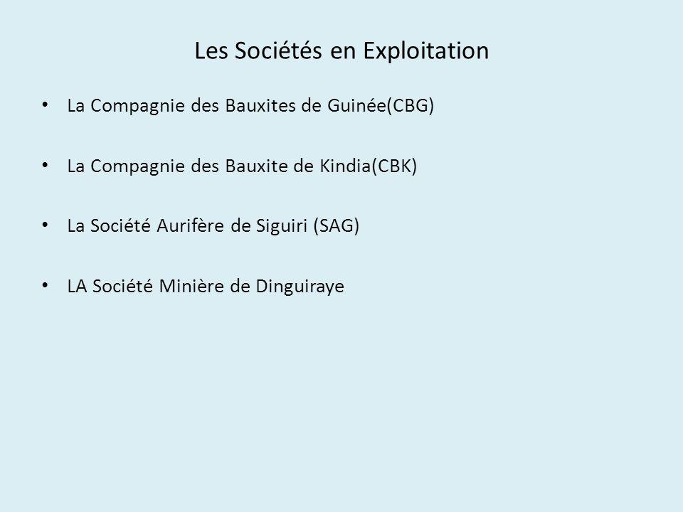 Les Sociétés en Exploitation La Compagnie des Bauxites de Guinée(CBG) La Compagnie des Bauxite de Kindia(CBK) La Société Aurifère de Siguiri (SAG) LA