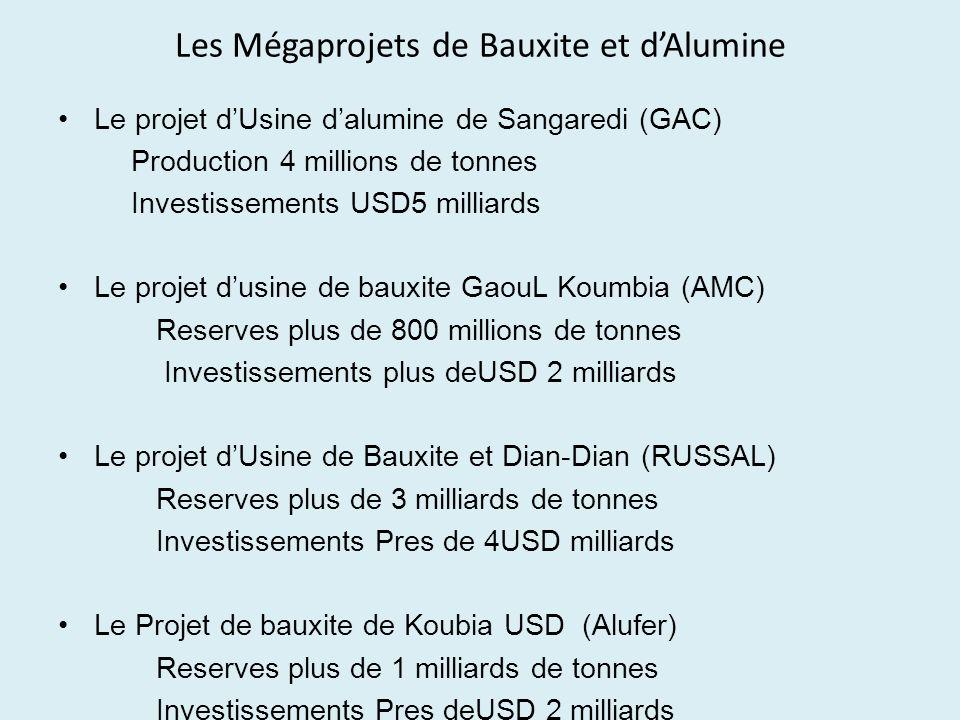 Les Mégaprojets de Bauxite et dAlumine Le projet dUsine dalumine de Sangaredi (GAC) Production 4 millions de tonnes Investissements USD5 milliards Le