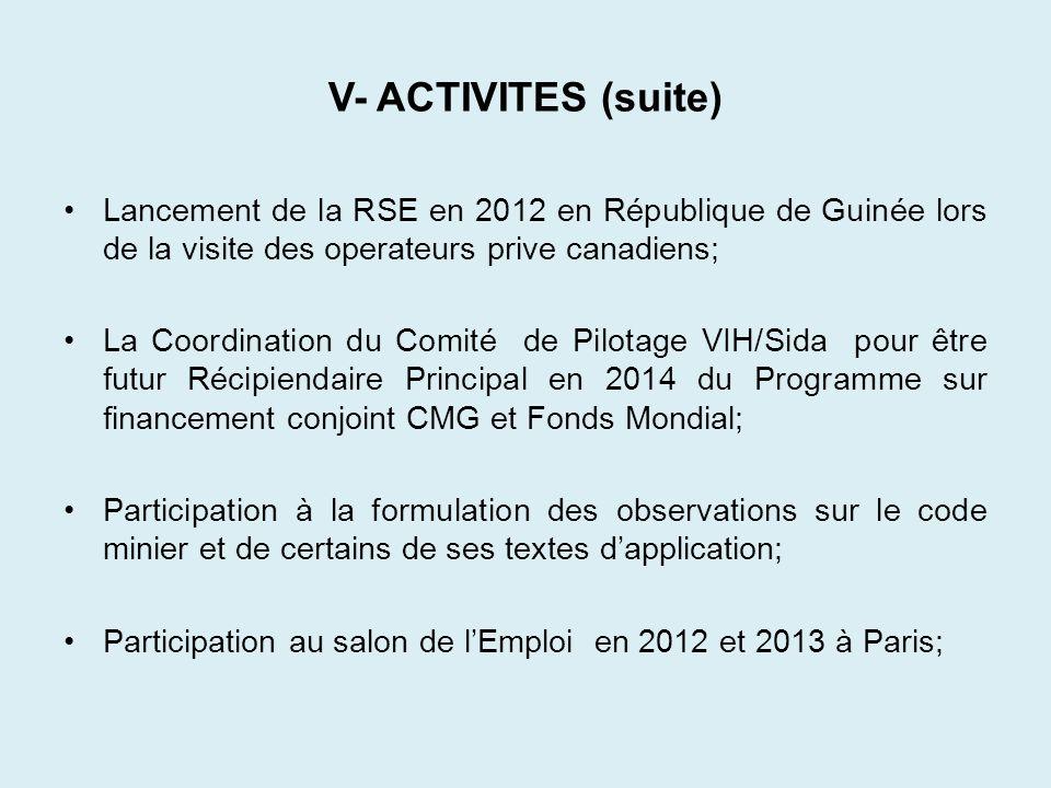 V- ACTIVITES (suite) Lancement de la RSE en 2012 en République de Guinée lors de la visite des operateurs prive canadiens; La Coordination du Comité d
