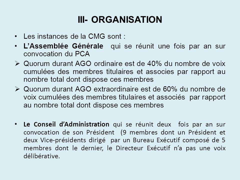 III- ORGANISATION Les instances de la CMG sont : LAssemblée Générale qui se réunit une fois par an sur convocation du PCA Quorum durant AGO ordinaire