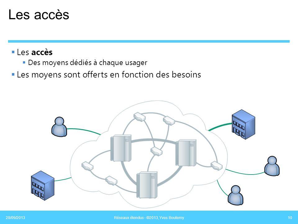 Les accès Des moyens dédiés à chaque usager Les moyens sont offerts en fonction des besoins 28/09/2013 Réseaux étendus - ©2013, Yves Boutemy 10