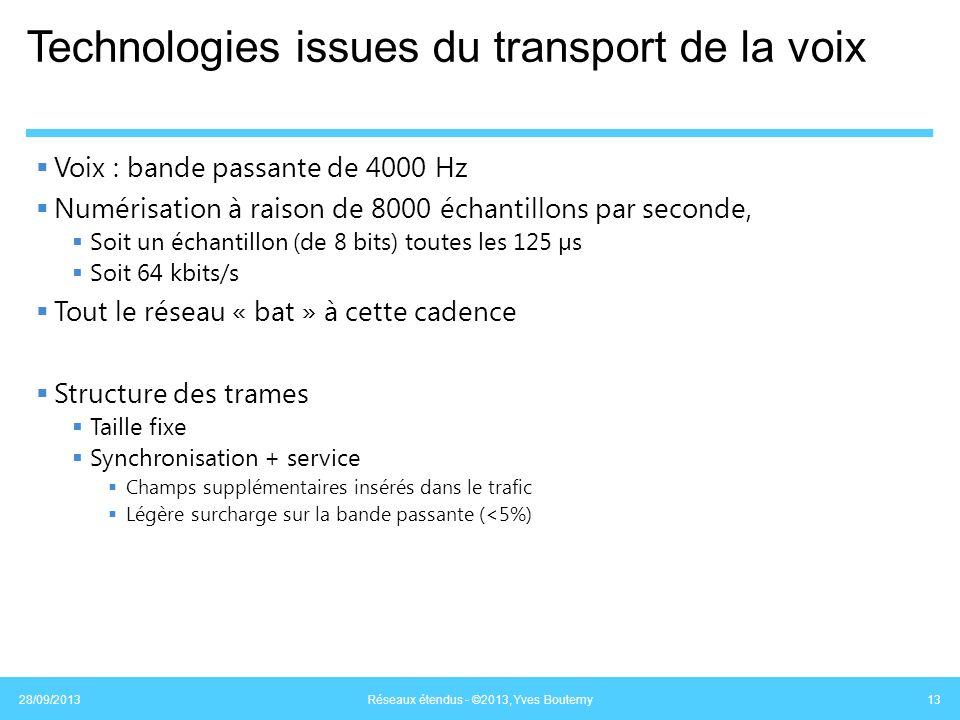 Technologies issues du transport de la voix Voix : bande passante de 4000 Hz Numérisation à raison de 8000 échantillons par seconde, Soit un échantill