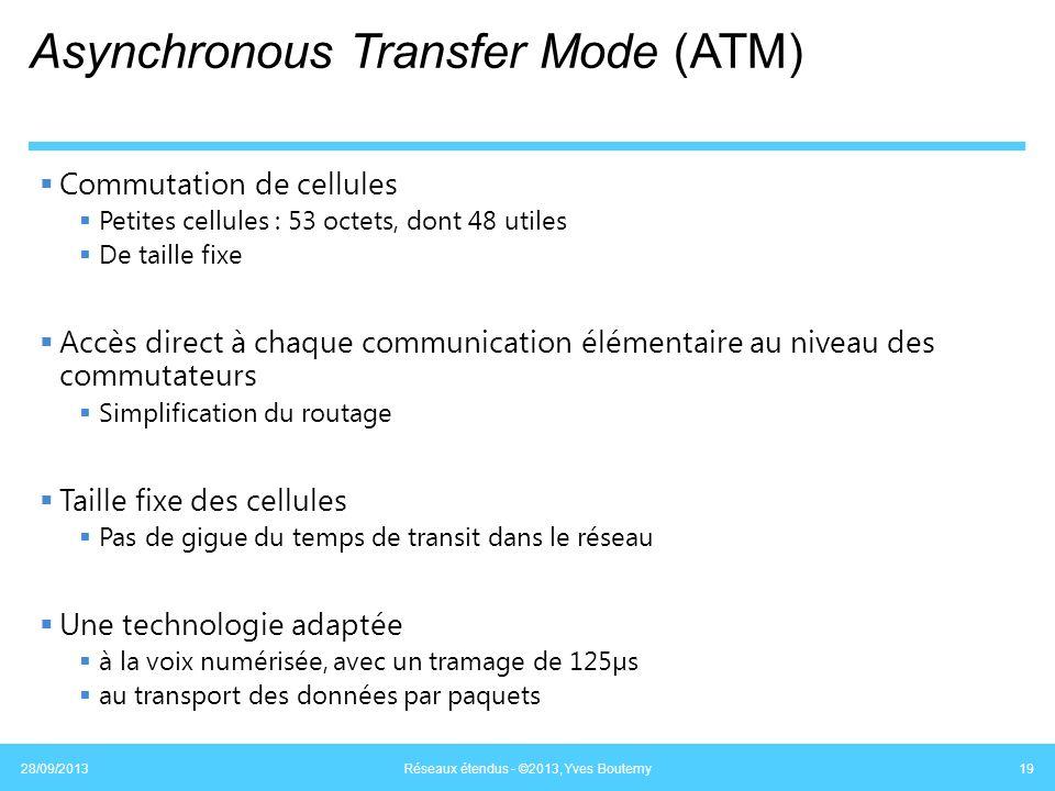 Asynchronous Transfer Mode (ATM) Commutation de cellules Petites cellules : 53 octets, dont 48 utiles De taille fixe Accès direct à chaque communicati