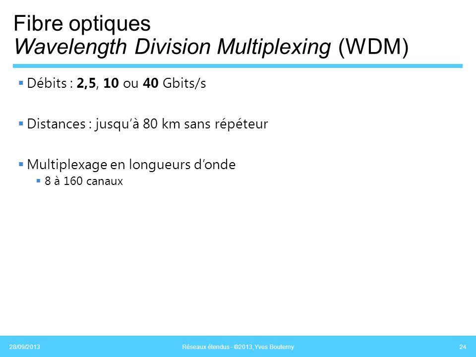 Fibre optiques Wavelength Division Multiplexing (WDM) Débits : 2,5, 10 ou 40 Gbits/s Distances : jusquà 80 km sans répéteur Multiplexage en longueurs
