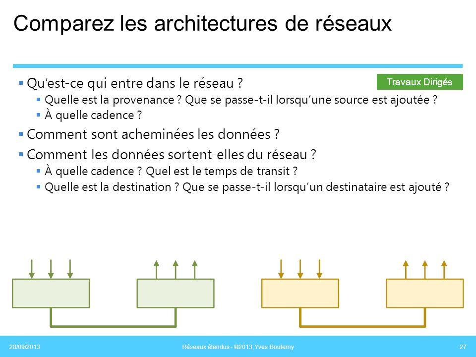 Comparez les architectures de réseaux Quest-ce qui entre dans le réseau ? Quelle est la provenance ? Que se passe-t-il lorsquune source est ajoutée ?