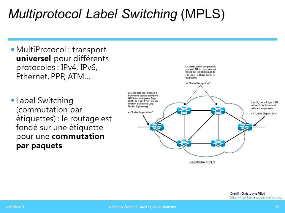 Multiprotocol Label Switching (MPLS) 28/09/2013 Réseaux étendus - ©2013, Yves Boutemy 28 Crédit : Christophe Fillot http://www.frameip.com/mpls-cisco/