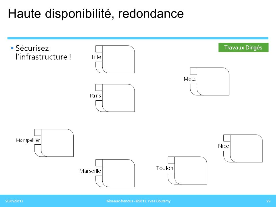 Haute disponibilité, redondance Sécurisez linfrastructure ! 28/09/2013 Réseaux étendus - ©2013, Yves Boutemy 29 Travaux Dirigés