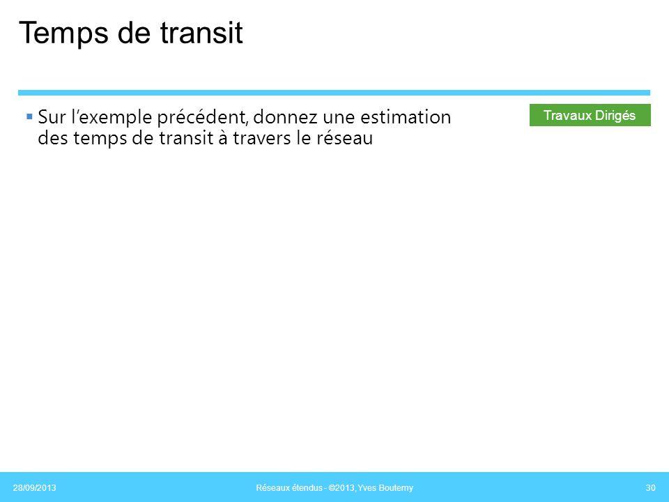 Temps de transit Sur lexemple précédent, donnez une estimation des temps de transit à travers le réseau 28/09/2013 Réseaux étendus - ©2013, Yves Boute