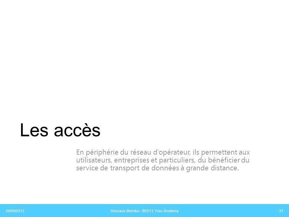 Les accès En périphérie du réseau dopérateur, ils permettent aux utilisateurs, entreprises et particuliers, du bénéficier du service de transport de d