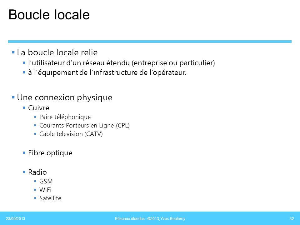 Boucle locale La boucle locale relie lutilisateur dun réseau étendu (entreprise ou particulier) à léquipement de linfrastructure de lopérateur. Une co