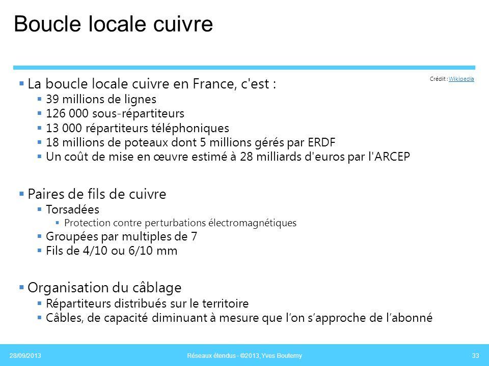 Boucle locale cuivre La boucle locale cuivre en France, c'est : 39 millions de lignes 126 000 sous-répartiteurs 13 000 répartiteurs téléphoniques 18 m