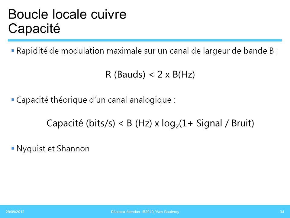 Boucle locale cuivre Capacité Rapidité de modulation maximale sur un canal de largeur de bande B : R (Bauds) < 2 x B(Hz) Capacité théorique d'un canal