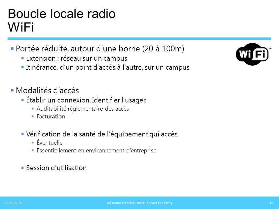 Boucle locale radio WiFi Portée réduite, autour dune borne (20 à 100m) Extension : réseau sur un campus Itinérance, dun point daccès à lautre, sur un