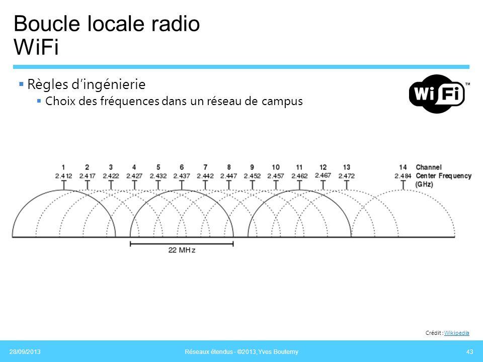 Boucle locale radio WiFi Règles dingénierie Choix des fréquences dans un réseau de campus 28/09/2013 Réseaux étendus - ©2013, Yves Boutemy 43 Crédit :