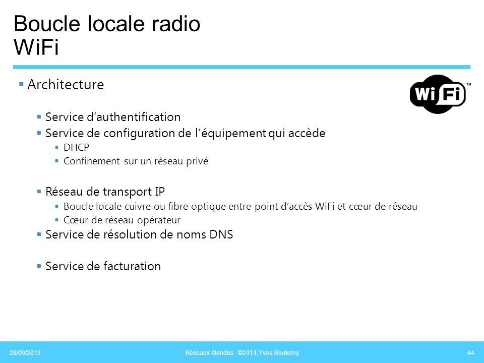 Boucle locale radio WiFi Architecture Service dauthentification Service de configuration de léquipement qui accède DHCP Confinement sur un réseau priv