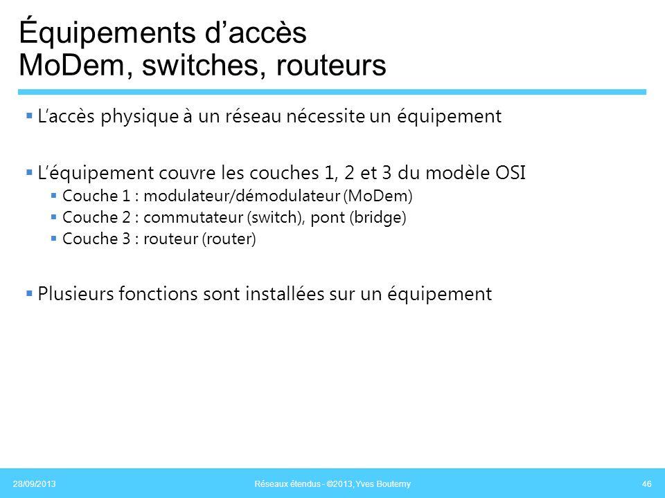Équipements daccès MoDem, switches, routeurs Laccès physique à un réseau nécessite un équipement Léquipement couvre les couches 1, 2 et 3 du modèle OS