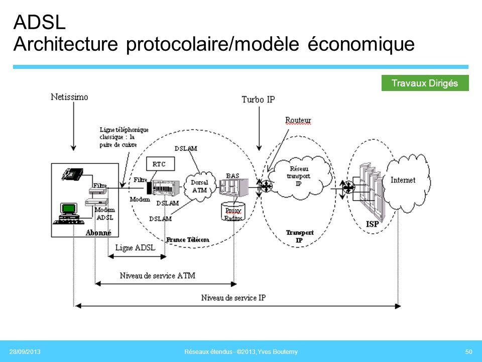 ADSL Architecture protocolaire/modèle économique 28/09/2013 Réseaux étendus - ©2013, Yves Boutemy 50 Travaux Dirigés