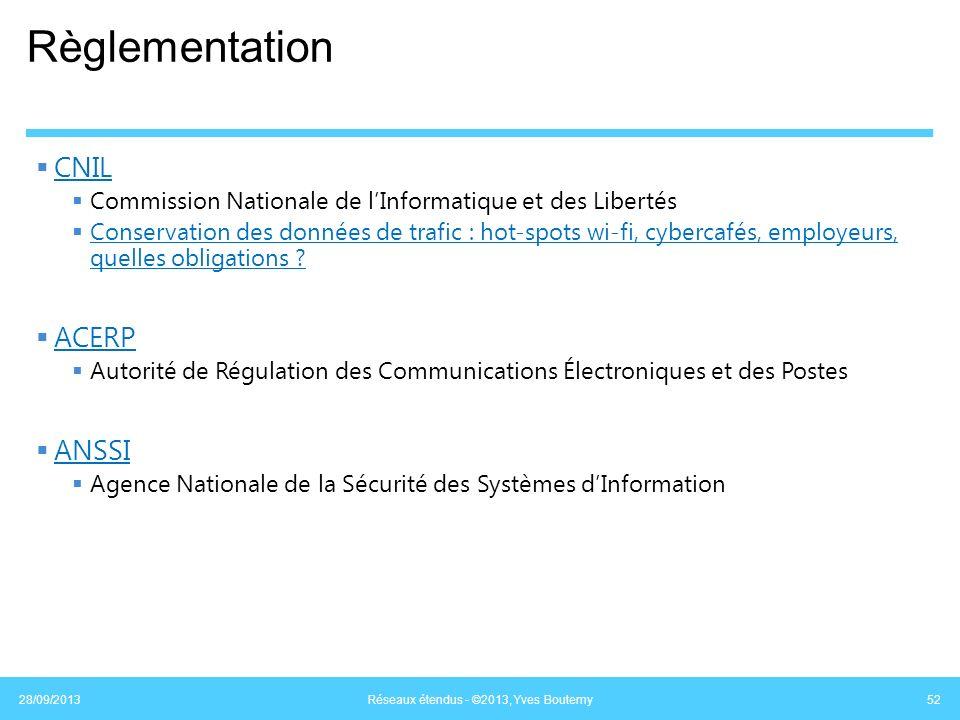 Règlementation CNIL Commission Nationale de lInformatique et des Libertés Conservation des données de trafic : hot-spots wi-fi, cybercafés, employeurs