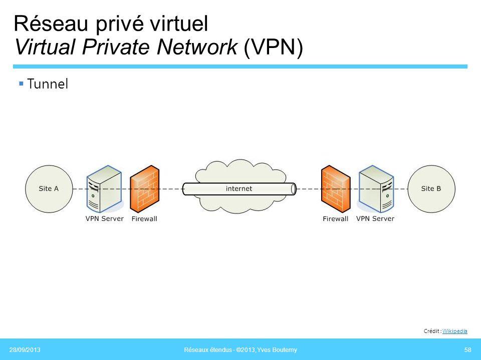 Réseau privé virtuel Virtual Private Network (VPN) Tunnel 28/09/2013 Réseaux étendus - ©2013, Yves Boutemy 58 Crédit : WikipediaWikipedia
