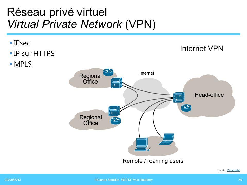 Réseau privé virtuel Virtual Private Network (VPN) 28/09/2013 Réseaux étendus - ©2013, Yves Boutemy 59 Crédit : WikipediaWikipedia IPsec IP sur HTTPS