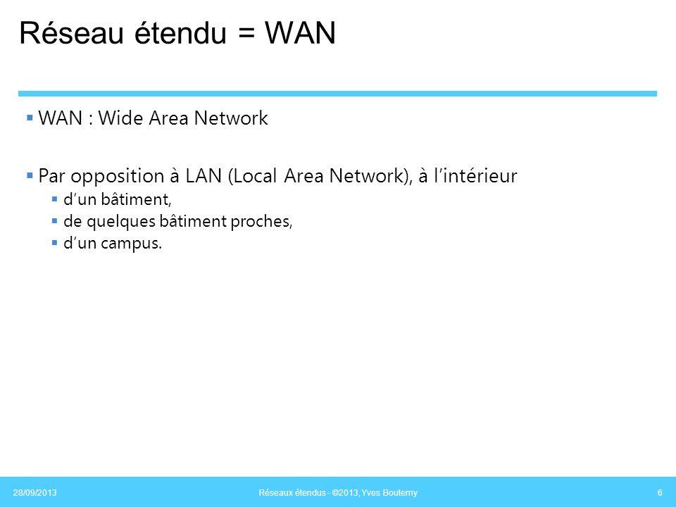 Réseau étendu = WAN WAN : Wide Area Network Par opposition à LAN (Local Area Network), à lintérieur dun bâtiment, de quelques bâtiment proches, dun ca