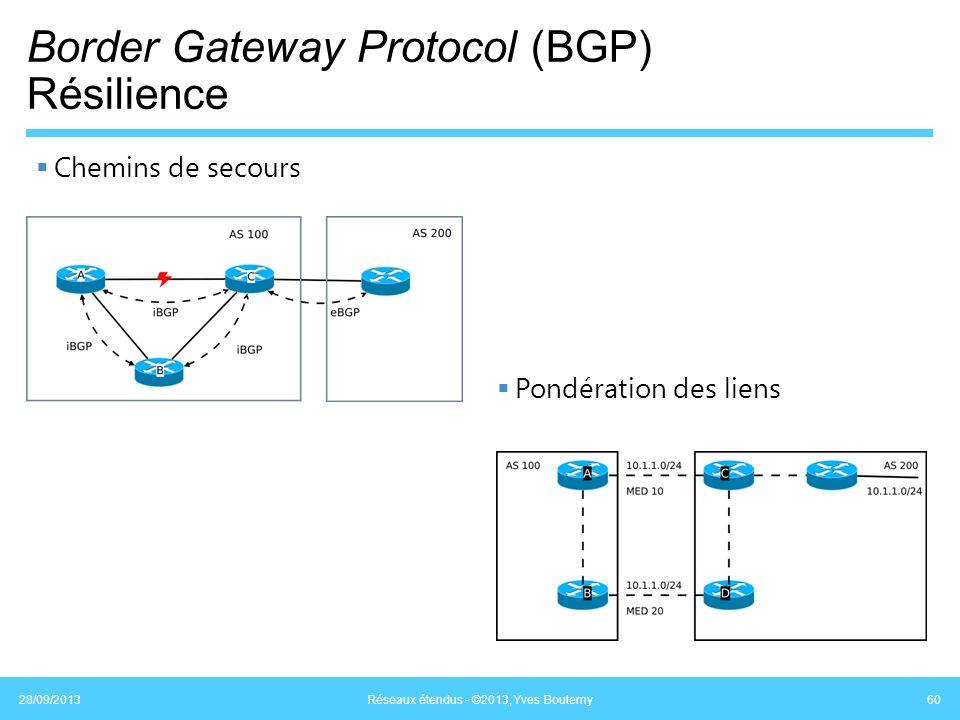 Border Gateway Protocol (BGP) Résilience Pondération des liens 28/09/2013 Réseaux étendus - ©2013, Yves Boutemy 60 Chemins de secours