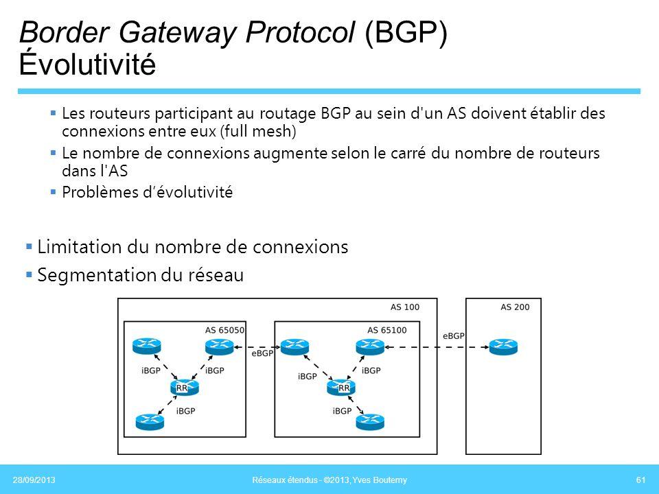 Border Gateway Protocol (BGP) Évolutivité Les routeurs participant au routage BGP au sein d'un AS doivent établir des connexions entre eux (full mesh)