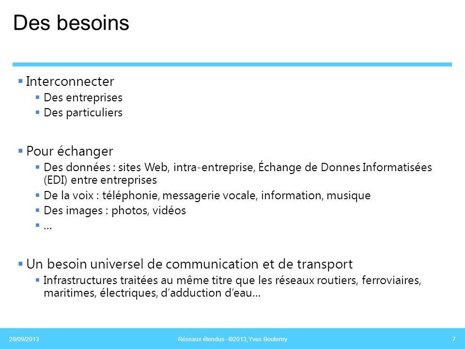 Multiprotocol Label Switching (MPLS) 28/09/2013 Réseaux étendus - ©2013, Yves Boutemy 28 Crédit : Christophe Fillot http://www.frameip.com/mpls-cisco/ http://www.frameip.com/mpls-cisco/ MultiProtocol : transport universel pour différents protocoles : IPv4, IPv6, Ethernet, PPP, ATM… Label Switching (commutation par étiquettes) : le routage est fondé sur une étiquette pour une commutation par paquets